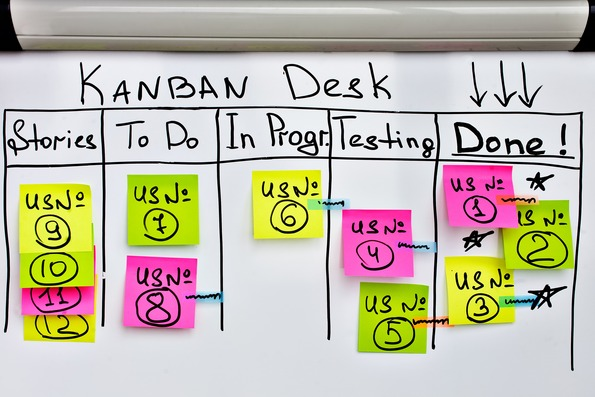 kanban method principles it outsourcing Pentalog