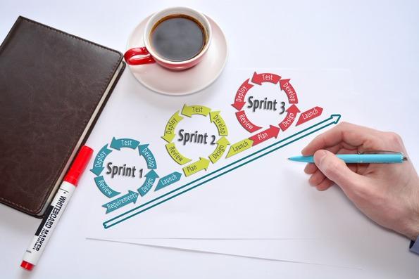 agile-methodology-pentalog