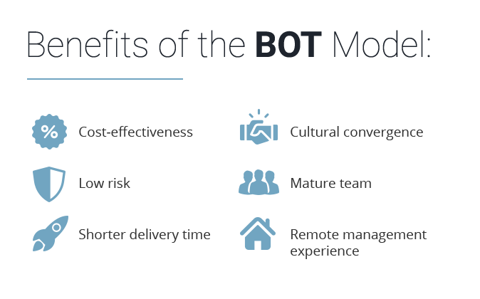 Advantages of Build Operate Transfer (BOT) model
