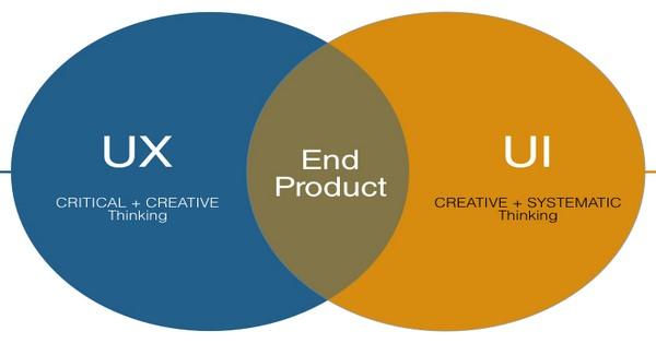 front-end javascript development - ui ux