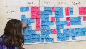 Design sprint workshop. The Testing Stage