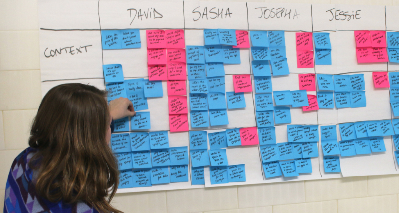 The Design Sprint Workshop: Testing (Part 6)