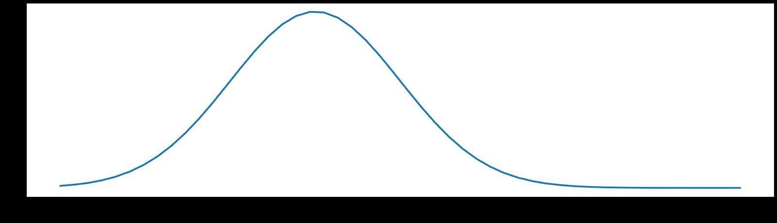 Spaghetti Code in Python - Project diagram