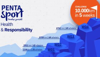 PentaSport Challenge Corporate Social Responsibility
