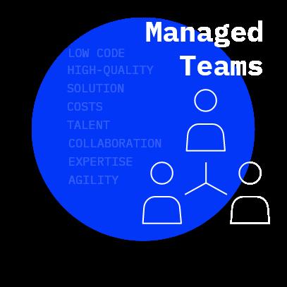 Managed Teams