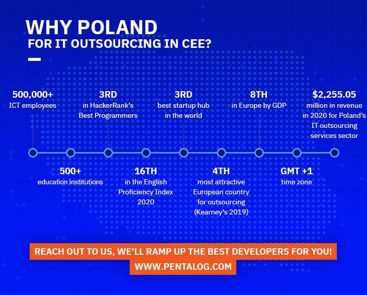 PENTALOG_PolandITOutsourcing