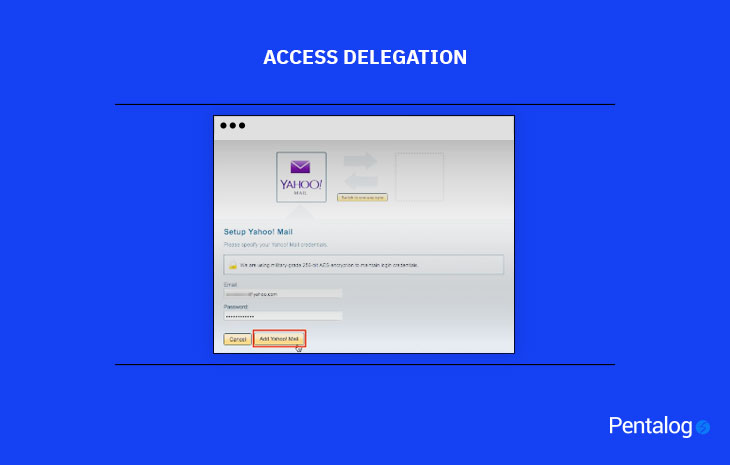 Access Delegation Problem